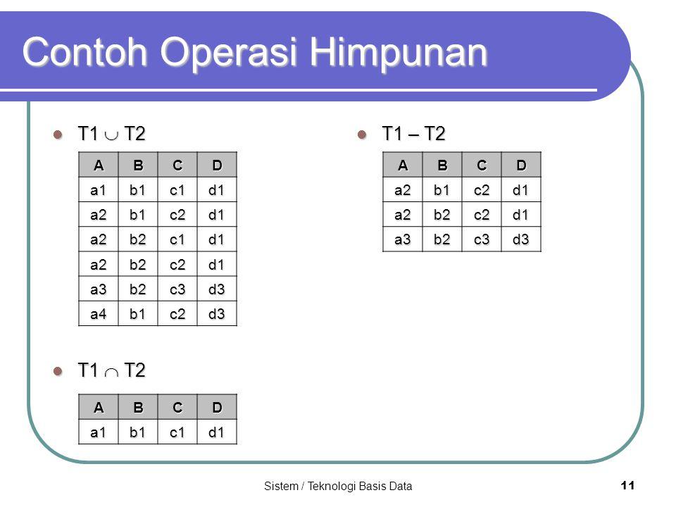 Sistem / Teknologi Basis Data 11 Contoh Operasi Himpunan T1  T2 T1  T2 T1  T2 T1  T2 T1 – T2 T1 – T2 ABCD a1b1 c1c1c1c1d1 a2a2a2a2b1 c2c2c2c2d1 a2
