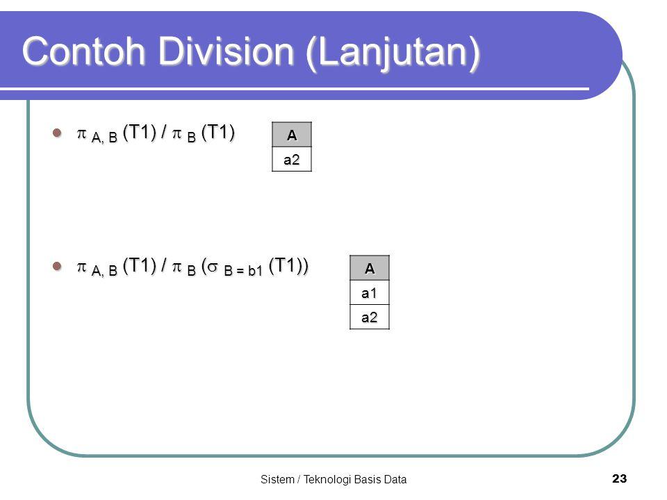 Sistem / Teknologi Basis Data 23 Contoh Division (Lanjutan)  A, B (T1) /  B (T1)  A, B (T1) /  B (T1)  A, B (T1) /  B (  B = b1 (T1))  A, B (T