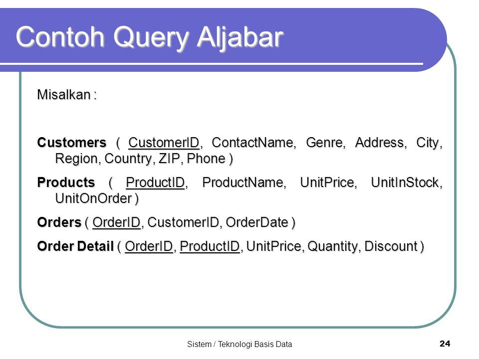 Sistem / Teknologi Basis Data 24 Contoh Query Aljabar Misalkan : Customers ( CustomerID, ContactName, Genre, Address, City, Region, Country, ZIP, Phon