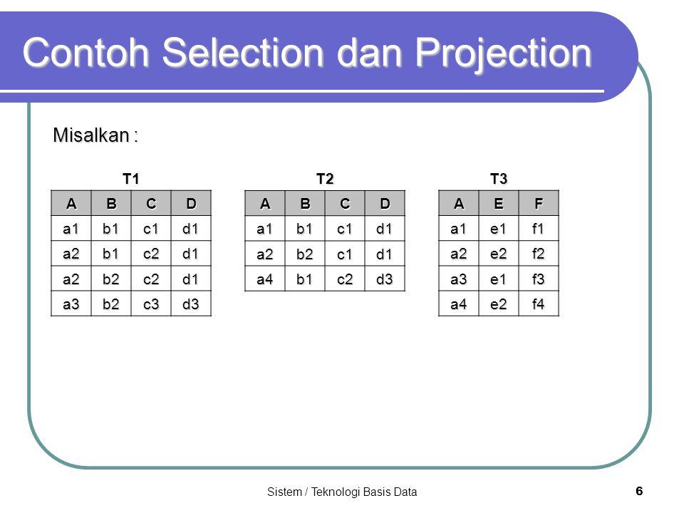 Sistem / Teknologi Basis Data 6 Contoh Selection dan Projection Misalkan : T1 ABCD a1b1 c1c1c1c1d1 a2b1 c2c2c2c2d1 a2b2 c2c2c2c2d1 a3b2 c3c3c3c3d3 T2A