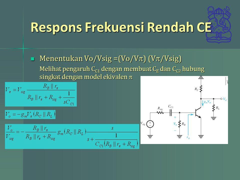 Respons Frekuensi Rendah CE Menentukan Vo/Vsig =(Vo/V  ) (V  /Vsig) Menentukan Vo/Vsig =(Vo/V  ) (V  /Vsig) Melihat pengaruh C C1 dengan membuat C