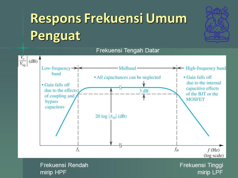 Respons Frekuensi Umum Penguat Frekuensi Tengah Datar Frekuensi Rendah mirip HPF Frekuensi Tinggi mirip LPF