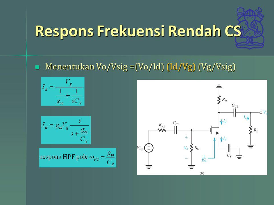 Respons Frekuensi Rendah CS Menentukan Vo/Vsig =(Vo/Id) (Id/Vg) (Vg/Vsig) Menentukan Vo/Vsig =(Vo/Id) (Id/Vg) (Vg/Vsig)