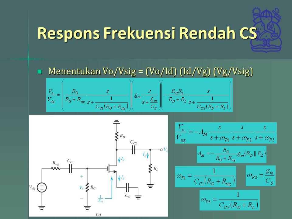 Respons Frekuensi Rendah CS Menentukan Vo/Vsig = (Vo/Id) (Id/Vg) (Vg/Vsig) Menentukan Vo/Vsig = (Vo/Id) (Id/Vg) (Vg/Vsig)