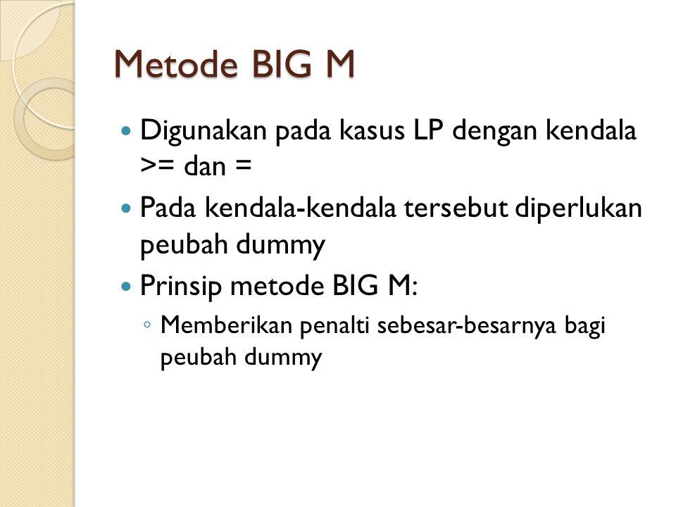 Metode BIG M Digunakan pada kasus LP dengan kendala >= dan = Pada kendala-kendala tersebut diperlukan peubah dummy Prinsip metode BIG M: ◦ Memberikan penalti sebesar-besarnya bagi peubah dummy