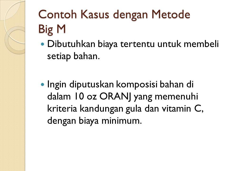 Contoh Kasus dengan Metode Big M Dibutuhkan biaya tertentu untuk membeli setiap bahan. Ingin diputuskan komposisi bahan di dalam 10 oz ORANJ yang meme
