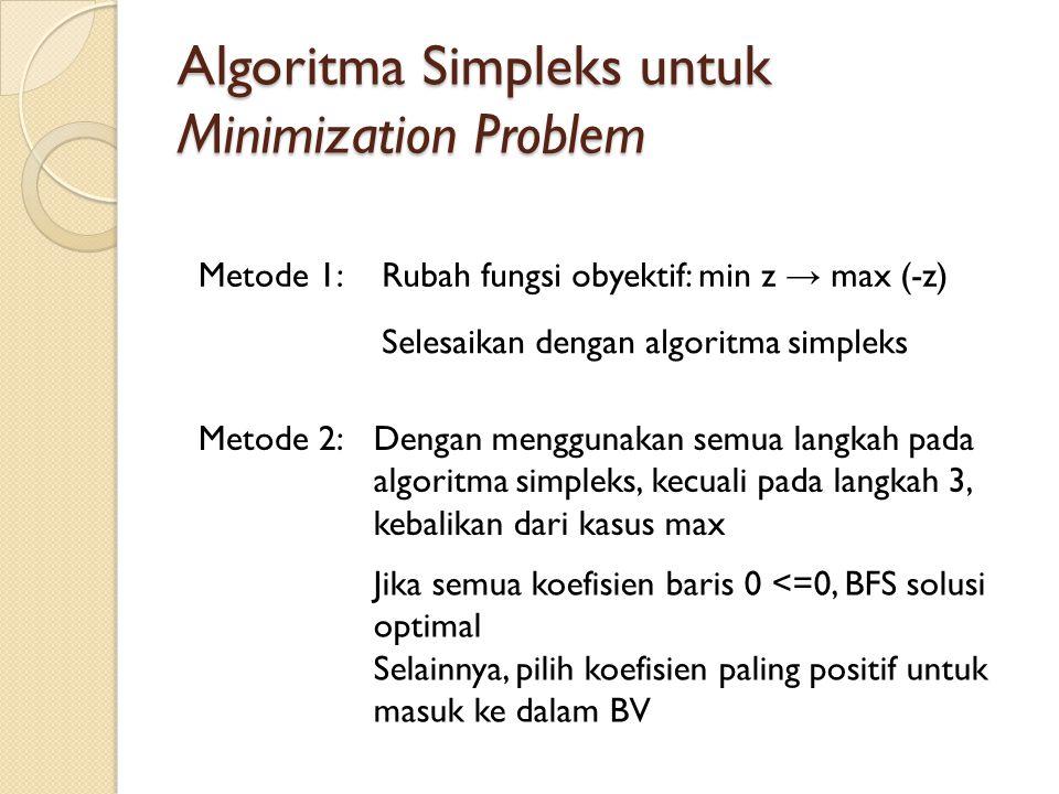 Algoritma Simpleks untuk Minimization Problem Metode 1:Rubah fungsi obyektif: min z → max (-z) Selesaikan dengan algoritma simpleks Metode 2:Dengan menggunakan semua langkah pada algoritma simpleks, kecuali pada langkah 3, kebalikan dari kasus max Jika semua koefisien baris 0 <=0, BFS solusi optimal Selainnya, pilih koefisien paling positif untuk masuk ke dalam BV