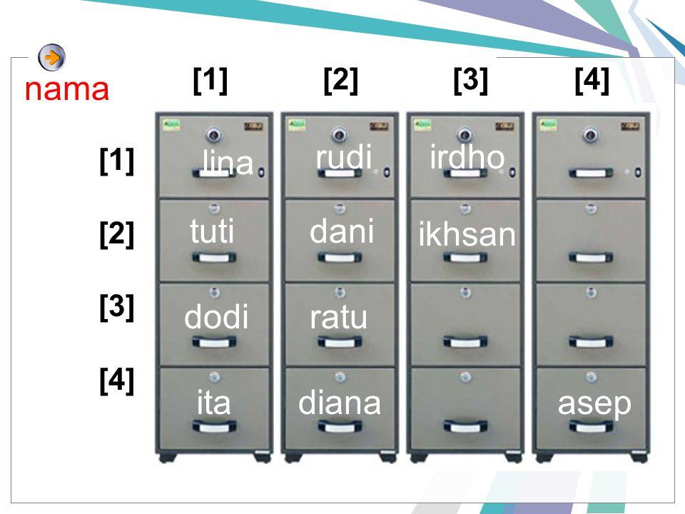 [1] [2] [3] [4] [1] [2] [3] [4] nama danituti dodi rudi lina ratu irdho itadiana ikhsan asep