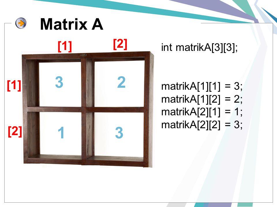 Matrix A 32 13 int matrikA[3][3]; matrikA[1][1] = 3; matrikA[1][2] = 2; matrikA[2][1] = 1; matrikA[2][2] = 3; [1] [2] [1] [2]