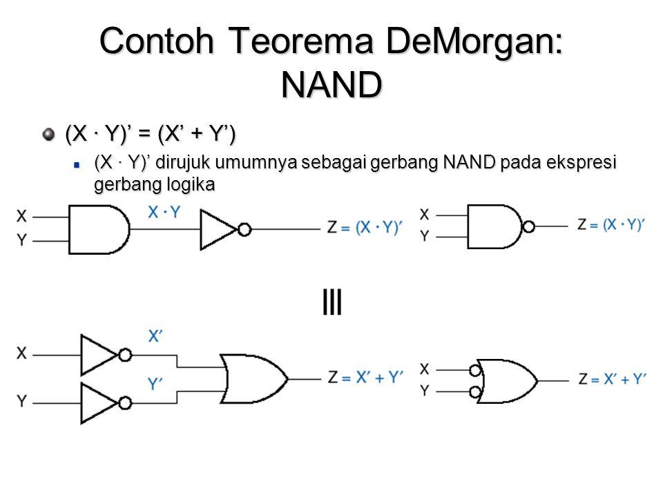Contoh Teorema DeMorgan: NAND (X · Y)' = (X' + Y') (X · Y)' dirujuk umumnya sebagai gerbang NAND pada ekspresi gerbang logika (X · Y)' dirujuk umumnya sebagai gerbang NAND pada ekspresi gerbang logika 
