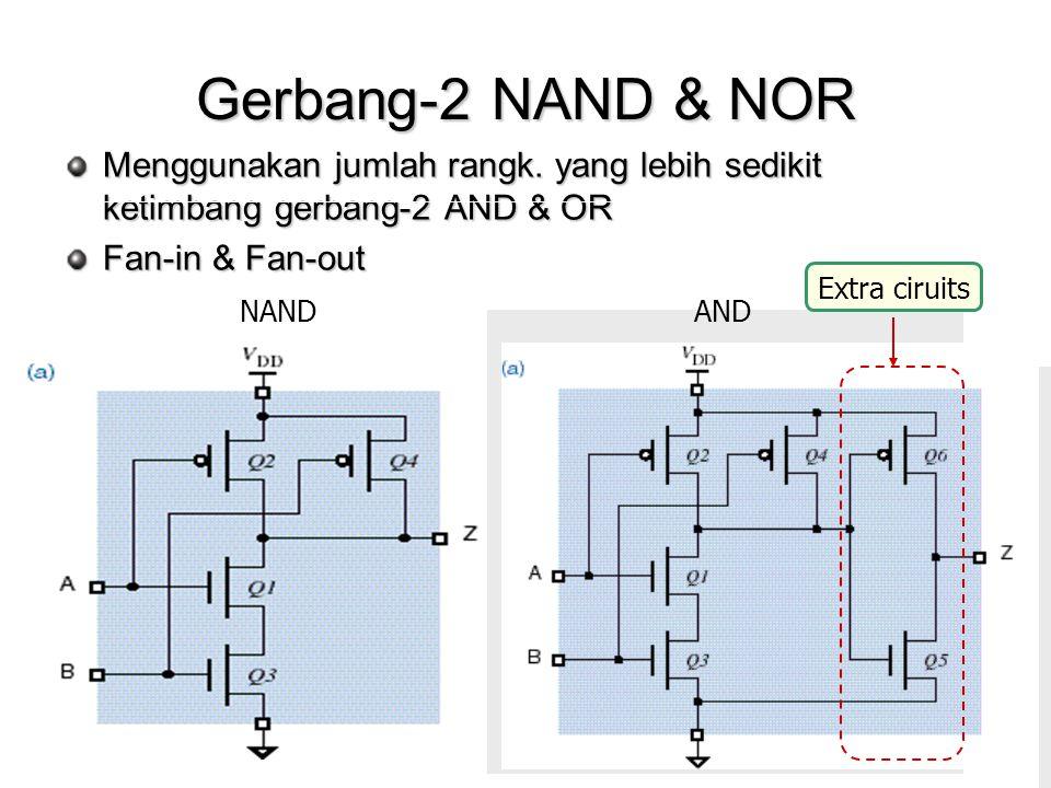 Gerbang-2 NAND & NOR Menggunakan jumlah rangk.