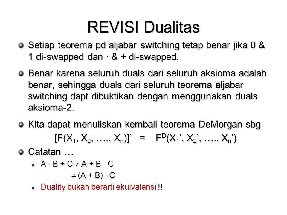 REVISI Dualitas Setiap teorema pd aljabar switching tetap benar jika 0 & 1 di-swapped dan · & + di-swapped.