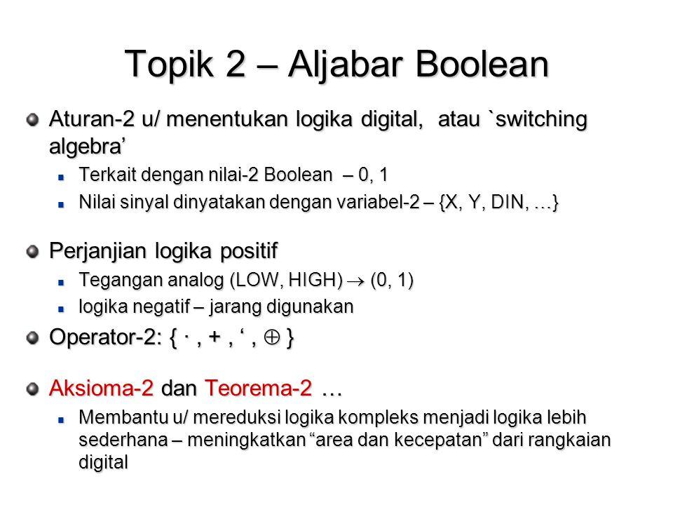 Topik 2 – Aljabar Boolean Aturan-2 u/ menentukan logika digital, atau `switching algebra' Terkait dengan nilai-2 Boolean – 0, 1 Terkait dengan nilai-2 Boolean – 0, 1 Nilai sinyal dinyatakan dengan variabel-2 – {X, Y, DIN, …} Nilai sinyal dinyatakan dengan variabel-2 – {X, Y, DIN, …} Perjanjian logika positif Tegangan analog (LOW, HIGH)  (0, 1) Tegangan analog (LOW, HIGH)  (0, 1) logika negatif – jarang digunakan logika negatif – jarang digunakan Operator-2: { ·, +, ',  } Aksioma-2 dan Teorema-2 … Membantu u/ mereduksi logika kompleks menjadi logika lebih sederhana – meningkatkan area dan kecepatan dari rangkaian digital Membantu u/ mereduksi logika kompleks menjadi logika lebih sederhana – meningkatkan area dan kecepatan dari rangkaian digital