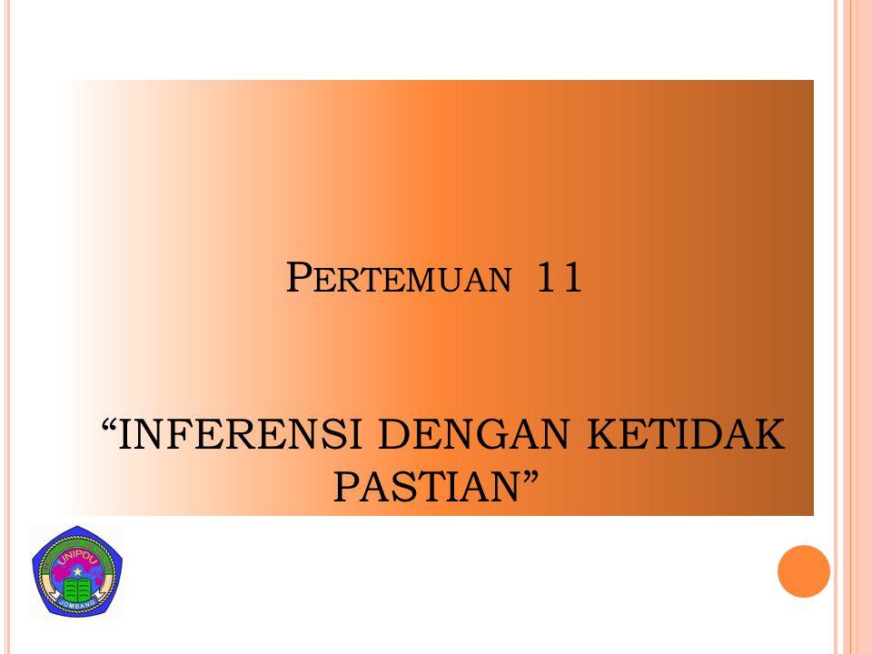 """P ERTEMUAN 11 """"INFERENSI DENGAN KETIDAK PASTIAN"""""""