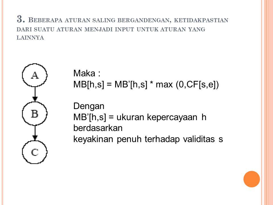 3. B EBERAPA ATURAN SALING BERGANDENGAN, KETIDAKPASTIAN DARI SUATU ATURAN MENJADI INPUT UNTUK ATURAN YANG LAINNYA Maka : MB[h,s] = MB'[h,s] * max (0,C