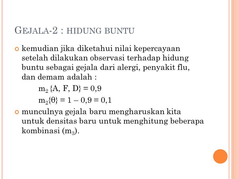 G EJALA -2 : HIDUNG BUNTU kemudian jika diketahui nilai kepercayaan setelah dilakukan observasi terhadap hidung buntu sebagai gejala dari alergi, penyakit flu, dan demam adalah : m 2 {A, F, D} = 0,9 m 2 {θ} = 1 – 0,9 = 0,1 munculnya gejala baru mengharuskan kita untuk densitas baru untuk menghitung beberapa kombinasi (m 3 ).