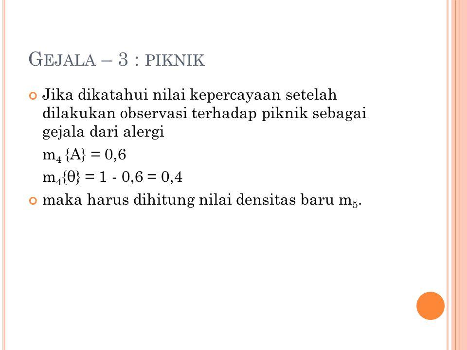 G EJALA – 3 : PIKNIK Jika dikatahui nilai kepercayaan setelah dilakukan observasi terhadap piknik sebagai gejala dari alergi m 4 {A} = 0,6 m 4 {θ} = 1 - 0,6 = 0,4 maka harus dihitung nilai densitas baru m 5.