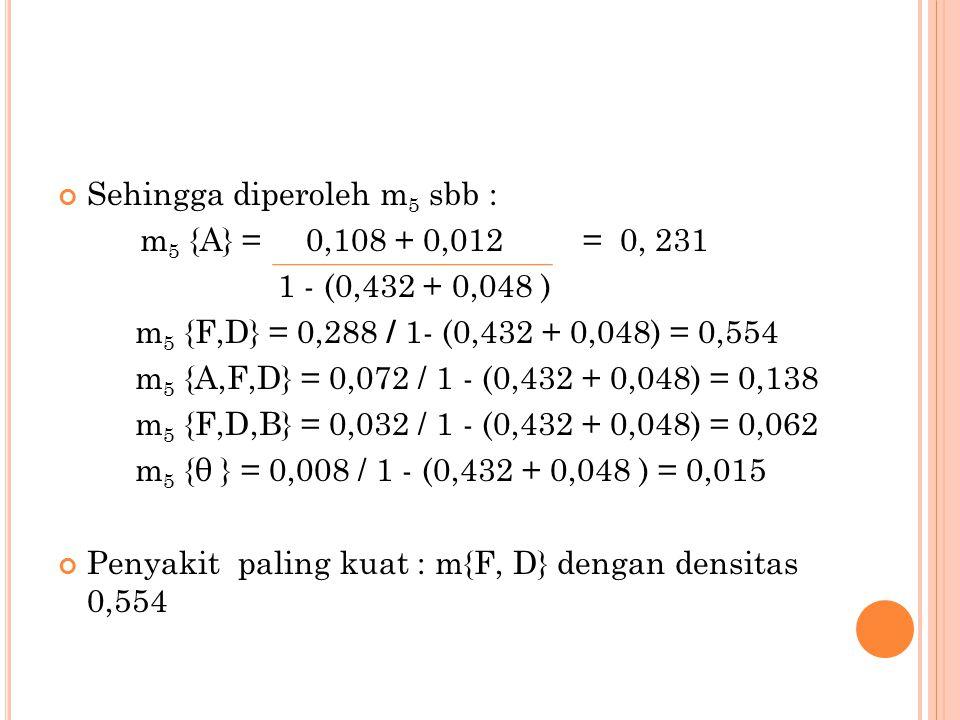 Sehingga diperoleh m 5 sbb : m 5 {A} = 0,108 + 0,012 = 0, 231 1 - (0,432 + 0,048 ) m 5 {F,D} = 0,288 / 1- (0,432 + 0,048) = 0,554 m 5 {A,F,D} = 0,072 / 1 - (0,432 + 0,048) = 0,138 m 5 {F,D,B} = 0,032 / 1 - (0,432 + 0,048) = 0,062 m 5 {θ } = 0,008 / 1 - (0,432 + 0,048 ) = 0,015 Penyakit paling kuat : m{F, D} dengan densitas 0,554