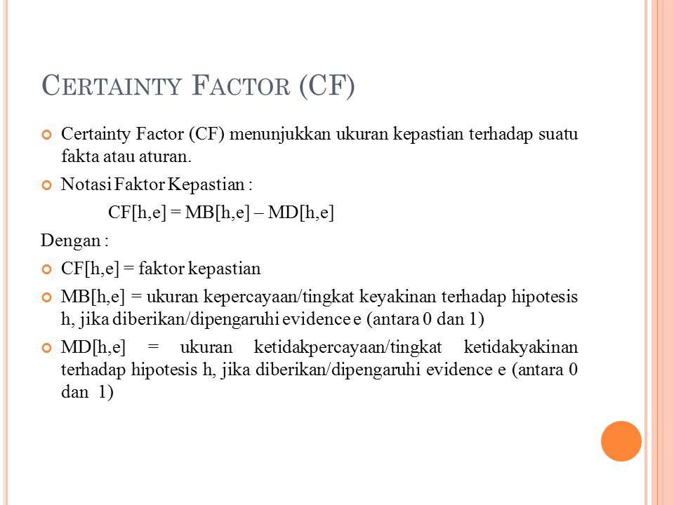 C ERTAINTY F ACTOR (CF) Certainty Factor (CF) menunjukkan ukuran kepastian terhadap suatu fakta atau aturan. Notasi Faktor Kepastian : CF[h,e] = MB[h,