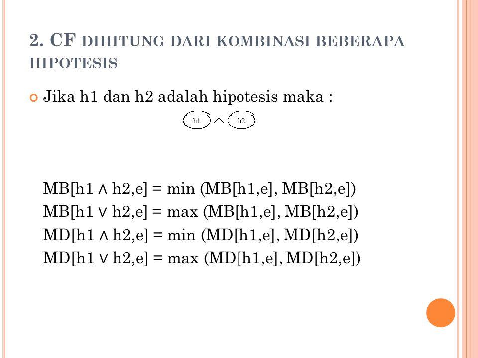 2. CF DIHITUNG DARI KOMBINASI BEBERAPA HIPOTESIS Jika h1 dan h2 adalah hipotesis maka : MB[h1 ∧ h2,e] = min (MB[h1,e], MB[h2,e]) MB[h1 ∨ h2,e] = max (