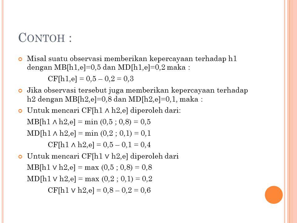 C ONTOH : Misal suatu observasi memberikan kepercayaan terhadap h1 dengan MB[h1,e]=0,5 dan MD[h1,e]=0,2 maka : CF[h1,e] = 0,5 – 0,2 = 0,3 Jika observasi tersebut juga memberikan kepercayaan terhadap h2 dengan MB[h2,e]=0,8 dan MD[h2,e]=0,1, maka : Untuk mencari CF[h1 ∧ h2,e] diperoleh dari: MB[h1 ∧ h2,e] = min (0,5 ; 0,8) = 0,5 MD[h1 ∧ h2,e] = min (0,2 ; 0,1) = 0,1 CF[h1 ∧ h2,e] = 0,5 – 0,1 = 0,4 Untuk mencari CF[h1 ∨ h2,e] diperoleh dari MB[h1 ∨ h2,e] = max (0,5 ; 0,8) = 0,8 MD[h1 ∨ h2,e] = max (0,2 ; 0,1) = 0,2 CF[h1 ∨ h2,e] = 0,8 – 0,2 = 0,6