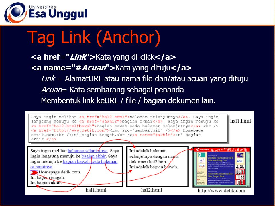 Tag Link (Anchor) Kata yang di-click Kata yang dituju Link = AlamatURL atau nama file dan/atau acuan yang dituju Acuan= Kata sembarang sebagai penanda