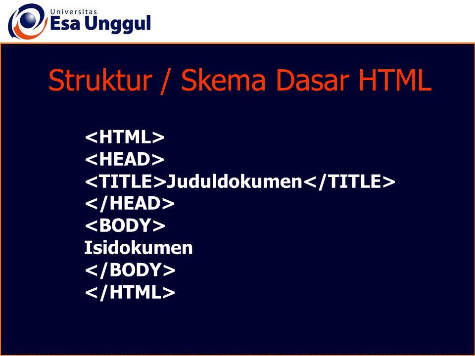 Skema Dasar HTML Juduldokumen Isidokumen Struktur / Skema Dasar HTML