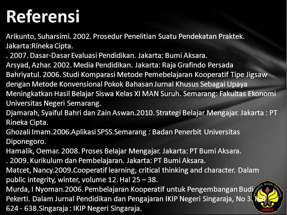 Referensi Arikunto, Suharsimi. 2002. Prosedur Penelitian Suatu Pendekatan Praktek. Jakarta:Rineka Cipta.. 2007. Dasar-Dasar Evaluasi Pendidikan. Jakar