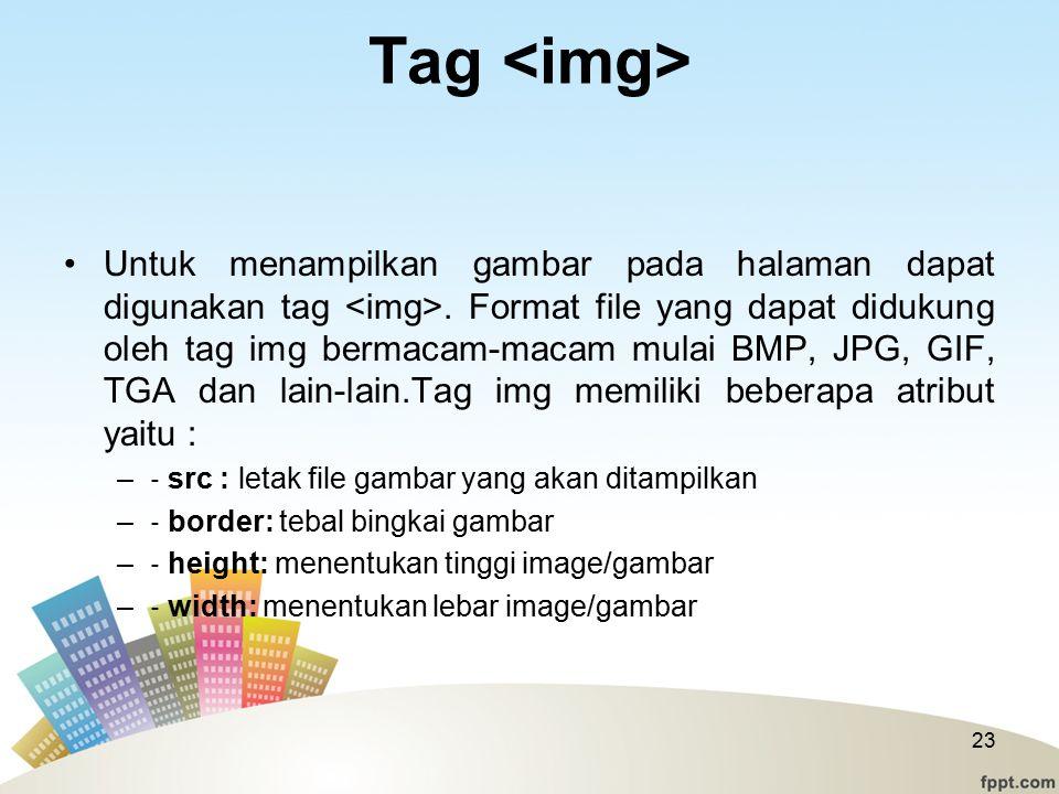 Tag Untuk menampilkan gambar pada halaman dapat digunakan tag.