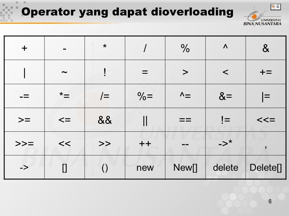 6 Operator yang dapat dioverloading +-*/%^& |~!=><+= -=*=/=%=^=&=|= >=<=&&||==!=<<= >>=<<>>++--->*, ->[]()newNew[]deleteDelete[]