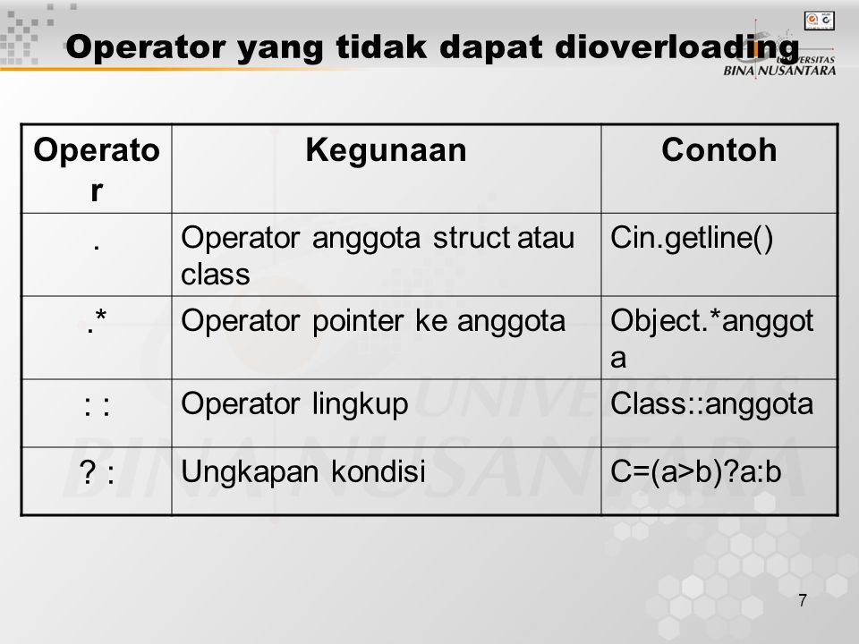 8 Overloading operator biner Operator biner merupakan operator dengan dua operand, contoh operator+.