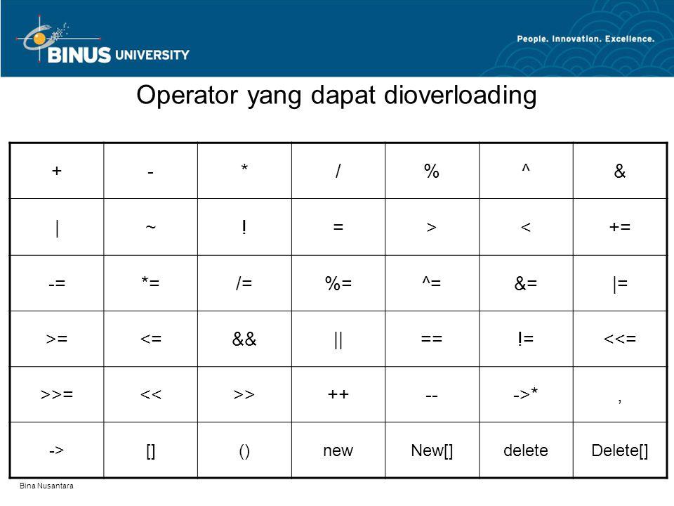 Bina Nusantara OperatorKegunaanContoh.Operator anggota struct atau classCin.getline().*Operator pointer ke anggotaObject.*anggota : Operator lingkupClass::anggota .