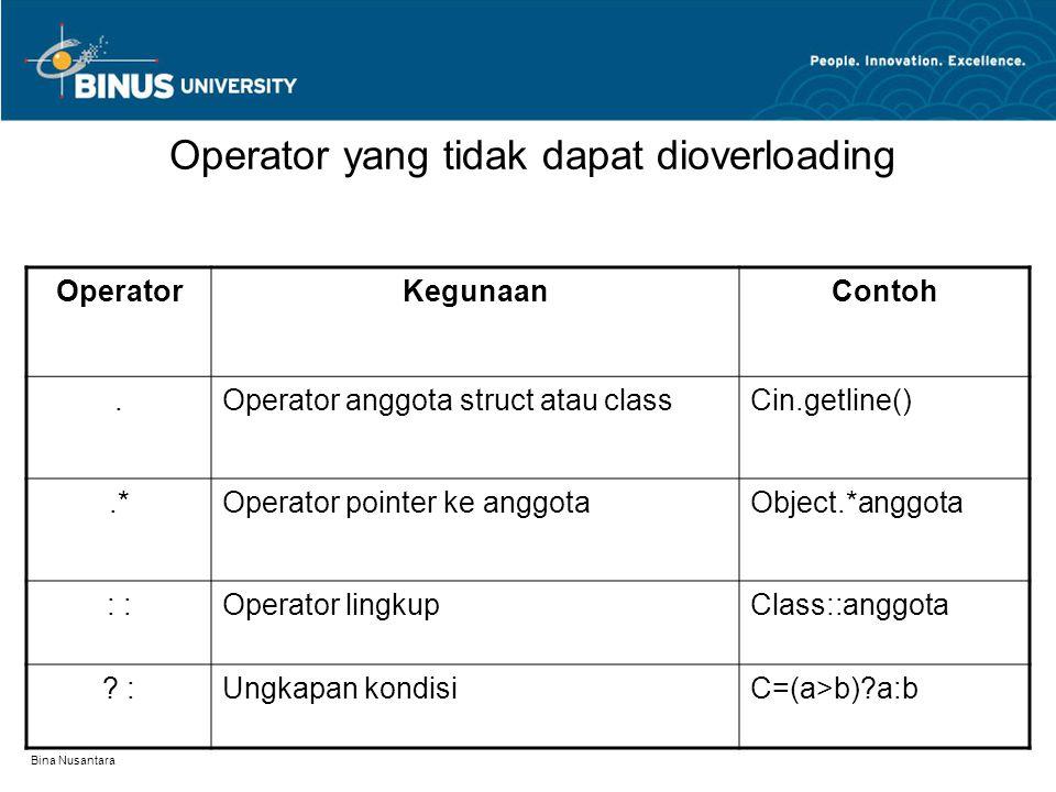 Bina Nusantara Overloading operator biner Operator biner merupakan operator dengan dua operand, contoh operator+.