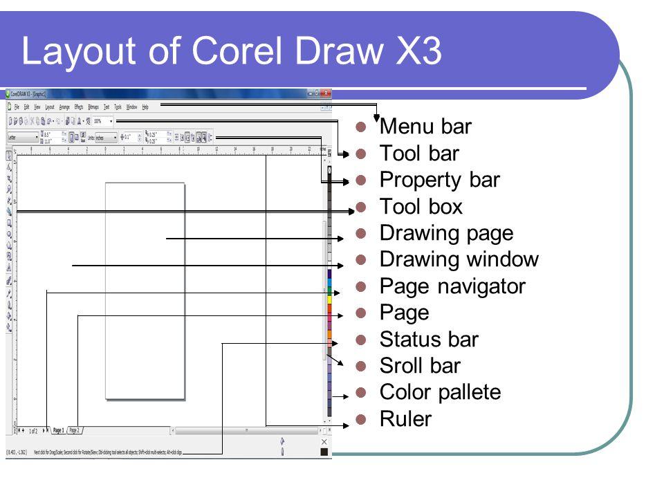 Layout of Corel Draw X3 Menu bar Tool bar Property bar Tool box Drawing page Drawing window Page navigator Page Status bar Sroll bar Color pallete Rul