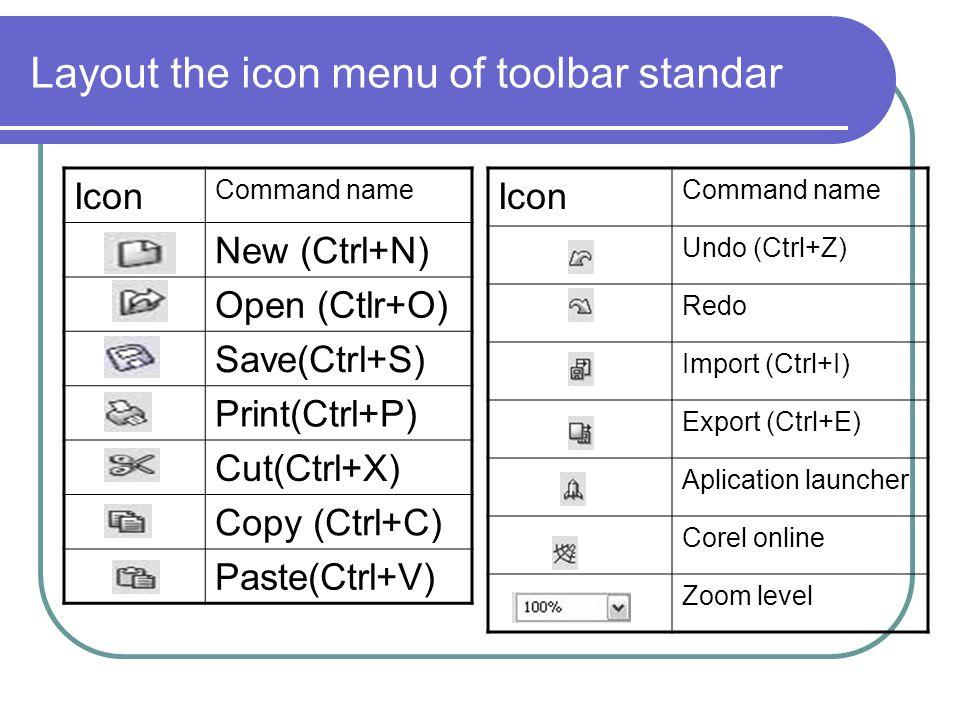 Layout the icon menu of toolbar standar Icon Command name New (Ctrl+N) Open (Ctlr+O) Save(Ctrl+S) Print(Ctrl+P) Cut(Ctrl+X) Copy (Ctrl+C) Paste(Ctrl+V