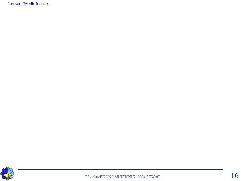 RI-1504/EKONOMI TEKNIK//2004/SEW/#7 Jurusan Teknik Industri 17 Replacement Analysis Lecture Note CHP 8