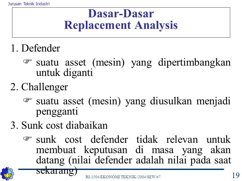 RI-1504/EKONOMI TEKNIK//2004/SEW/#7 Jurusan Teknik Industri 19 Dasar-Dasar Replacement Analysis 1. Defender  suatu asset (mesin) yang dipertimbangkan