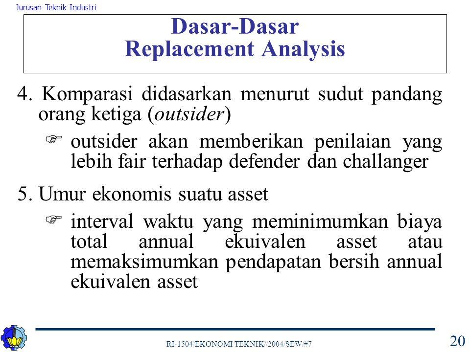 RI-1504/EKONOMI TEKNIK//2004/SEW/#7 Jurusan Teknik Industri 20 Dasar-Dasar Replacement Analysis 4. Komparasi didasarkan menurut sudut pandang orang ke
