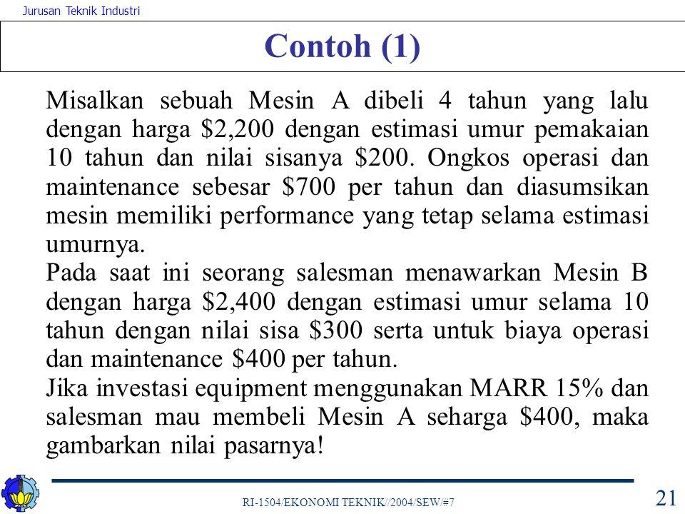 RI-1504/EKONOMI TEKNIK//2004/SEW/#7 Jurusan Teknik Industri 21 Contoh (1) Misalkan sebuah Mesin A dibeli 4 tahun yang lalu dengan harga $2,200 dengan
