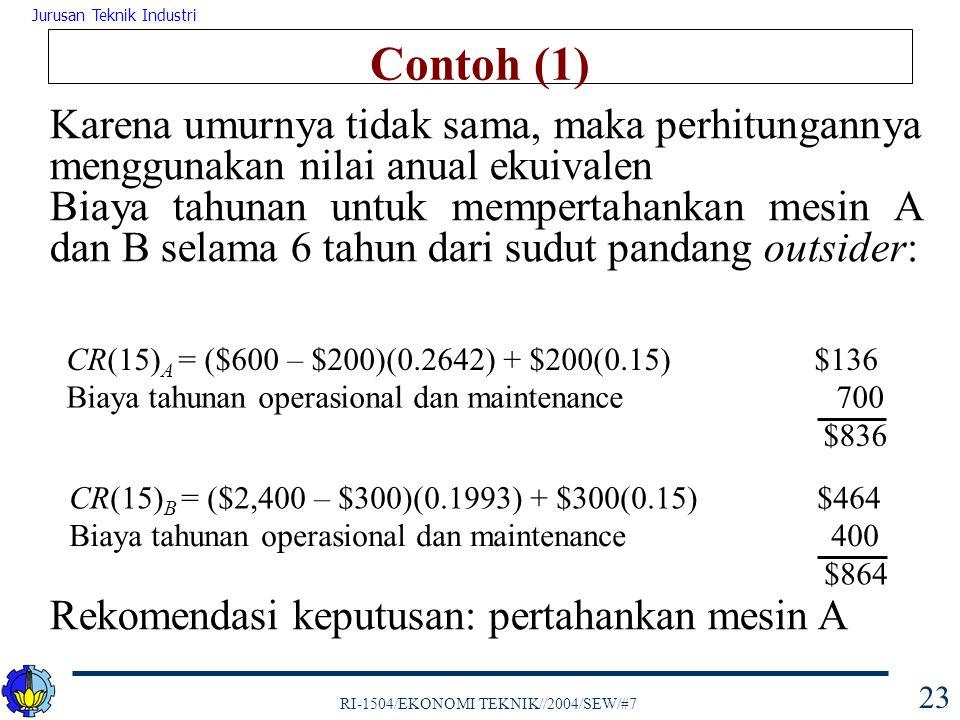 RI-1504/EKONOMI TEKNIK//2004/SEW/#7 Jurusan Teknik Industri 23 $836 Contoh (1) Karena umurnya tidak sama, maka perhitungannya menggunakan nilai anual