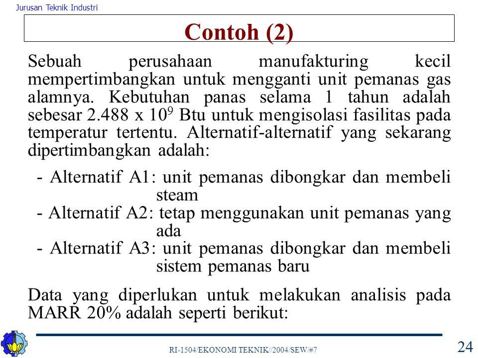 RI-1504/EKONOMI TEKNIK//2004/SEW/#7 Jurusan Teknik Industri 24 Contoh (2) Sebuah perusahaan manufakturing kecil mempertimbangkan untuk mengganti unit