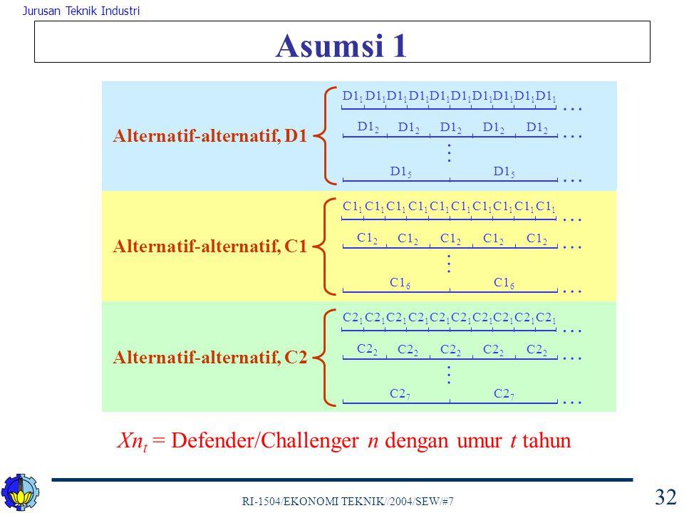 RI-1504/EKONOMI TEKNIK//2004/SEW/#7 Jurusan Teknik Industri 32 Asumsi 1 D1 1 D1 2 D1 1 D1 2 … … … D1 5 … Alternatif-alternatif, D1 C1 1 … C1 2 … … C1