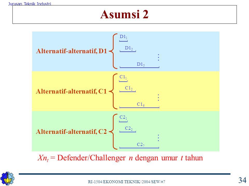 RI-1504/EKONOMI TEKNIK//2004/SEW/#7 Jurusan Teknik Industri 34 Asumsi 2 D1 1 D1 2 … D1 5 Alternatif-alternatif, D1 C1 1 C1 2 … C1 6 Alternatif-alterna