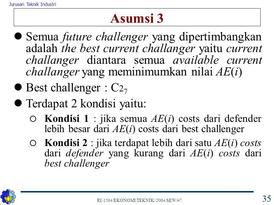 RI-1504/EKONOMI TEKNIK//2004/SEW/#7 Jurusan Teknik Industri 36 Asumsi 3 (Kondisi 1) D1 1 D1 2 C2 7 D1 5 C2 7 Alternatif-alternatif, D1 D1 3 C2 7 D1 4 C2 7 Alternatif, C2 C2 7 AE(i) D1 1 = $780 per tahun (umur ekonomis dari defender) AE(i) C2 7 = $751 per tahun (best current challenger)