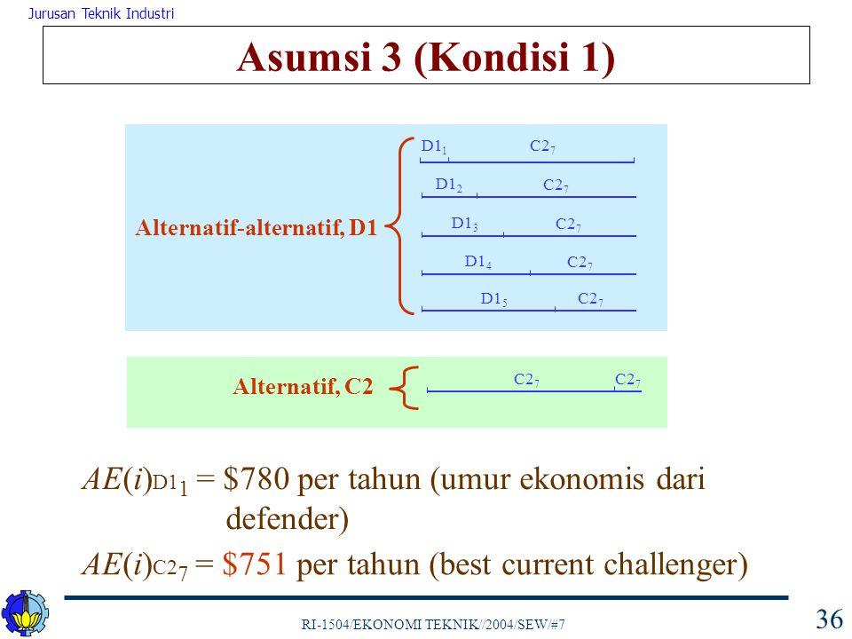 RI-1504/EKONOMI TEKNIK//2004/SEW/#7 Jurusan Teknik Industri 37 Asumsi 3 (Kondisi 1) Keputusan : pilih C2 7 dengan biaya $751 per tahun