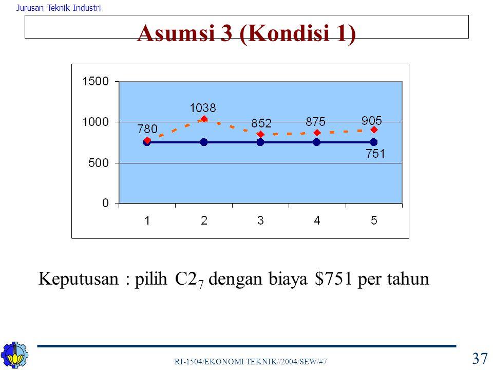RI-1504/EKONOMI TEKNIK//2004/SEW/#7 Jurusan Teknik Industri 38 Asumsi 3 (Kondisi 2) Misalkan hanya ada challenger C1 yang dibandingkan dengan defender D1, dimana alternatif C1 terbaik dengan minimum AE(i) diperoleh pada periode waktu 5 tahun dengan AE(i)=$1,000 per tahun.