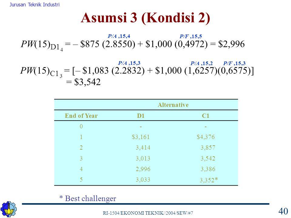RI-1504/EKONOMI TEKNIK//2004/SEW/#7 Jurusan Teknik Industri 41 Asumsi 3 (Kondisi 2) Keputusan : pertahankan alternatif D1 selama 4 tahun kemudian di-replace oleh C1 5 (best challenger) Kesimpulan tersebut didasarkan pada periode studi 5 tahun dan nilai PW(15).