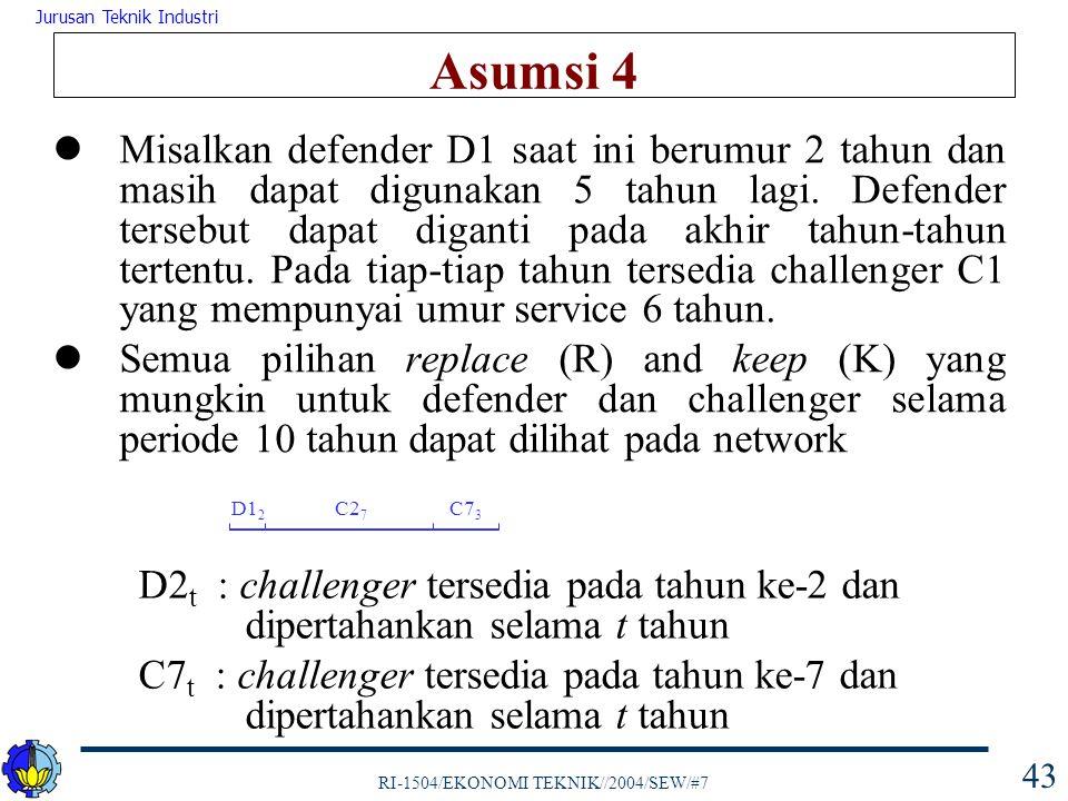 RI-1504/EKONOMI TEKNIK//2004/SEW/#7 Jurusan Teknik Industri 43 Asumsi 4 Misalkan defender D1 saat ini berumur 2 tahun dan masih dapat digunakan 5 tahu