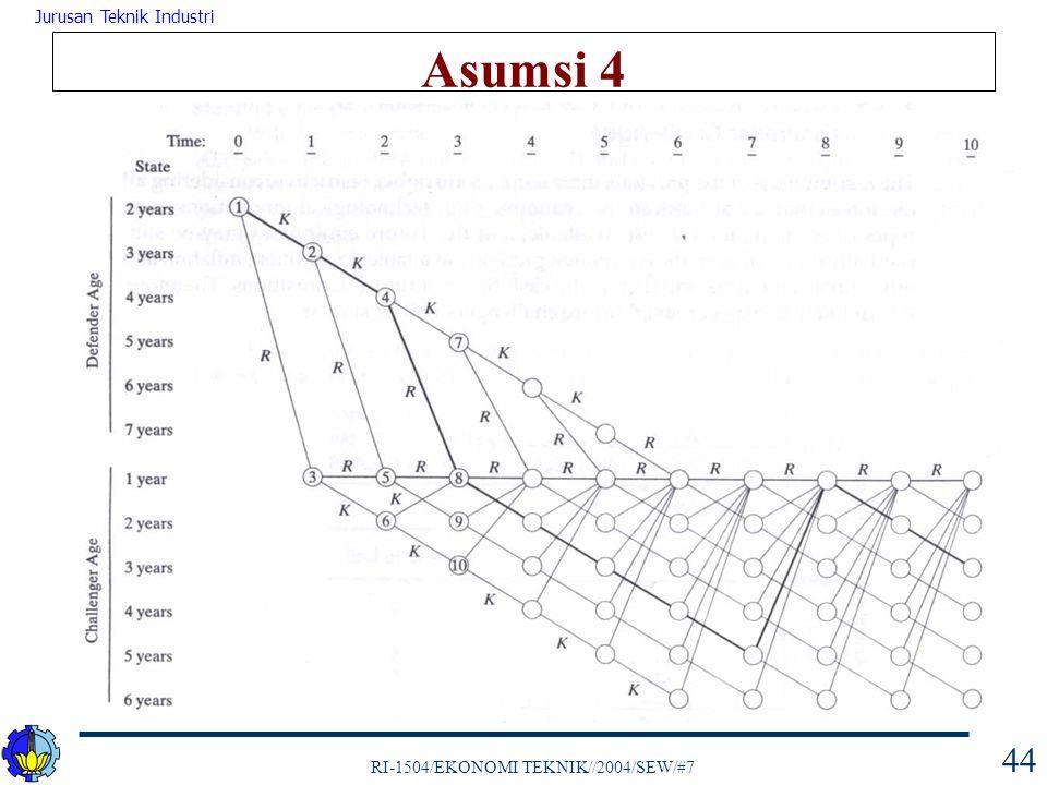 RI-1504/EKONOMI TEKNIK//2004/SEW/#7 Jurusan Teknik Industri 44 Asumsi 4