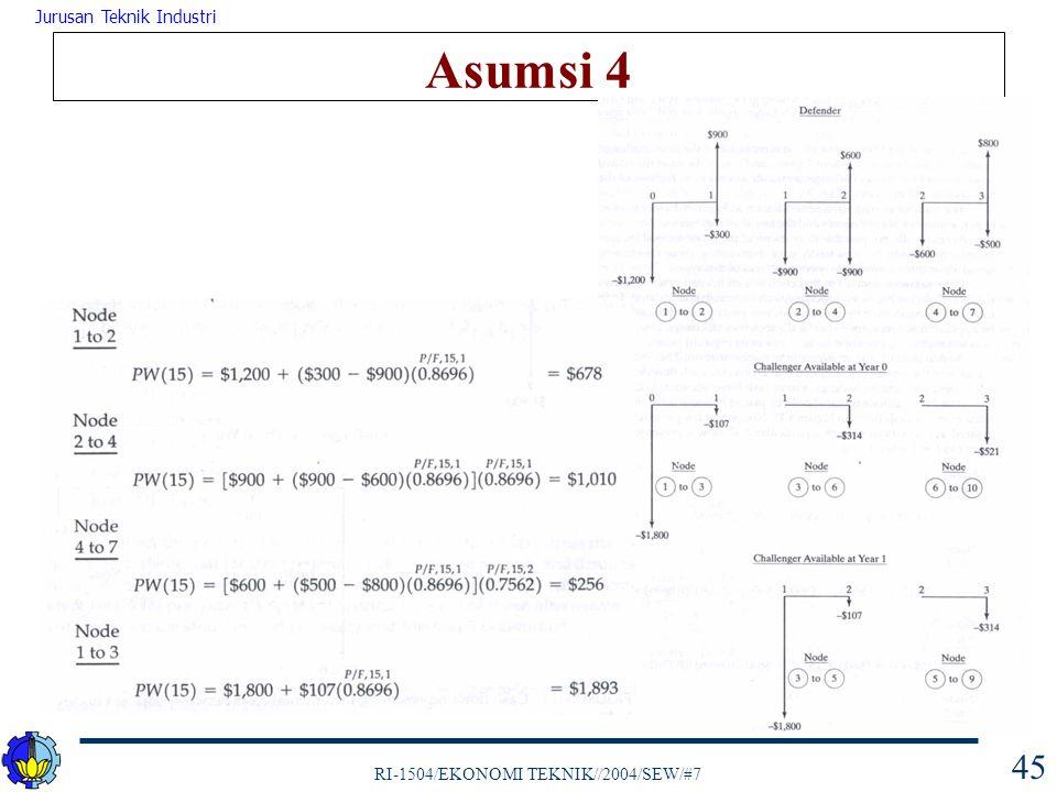 RI-1504/EKONOMI TEKNIK//2004/SEW/#7 Jurusan Teknik Industri 46 Keputusan : Tergantung periode studi yang ditetapkan dalam analisis Tergantung pada asumsi mana yang digunakan Memilih alternatif yang meminimumkan total biaya Asumsi dan Keputusan dalam Replacement